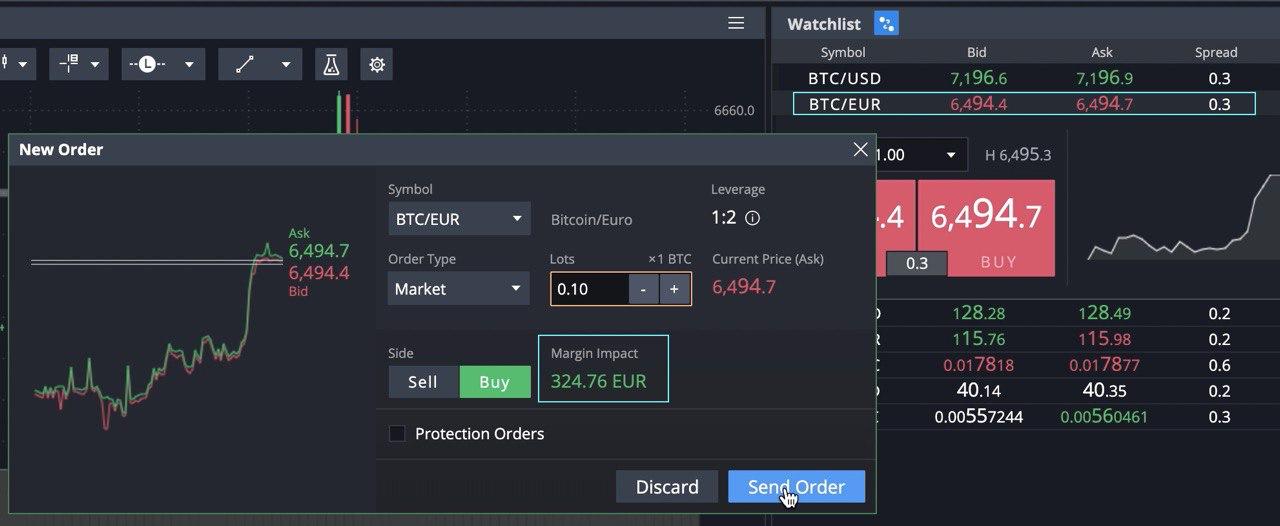 placing of a market order for BTC/EUR