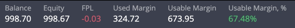 Used Margin and Floating P&L